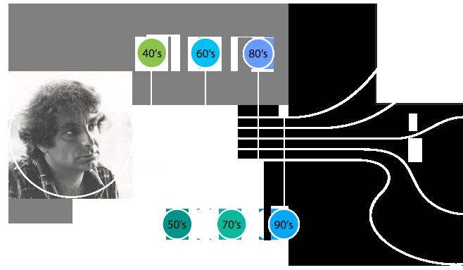 יאיר רוזנבלום